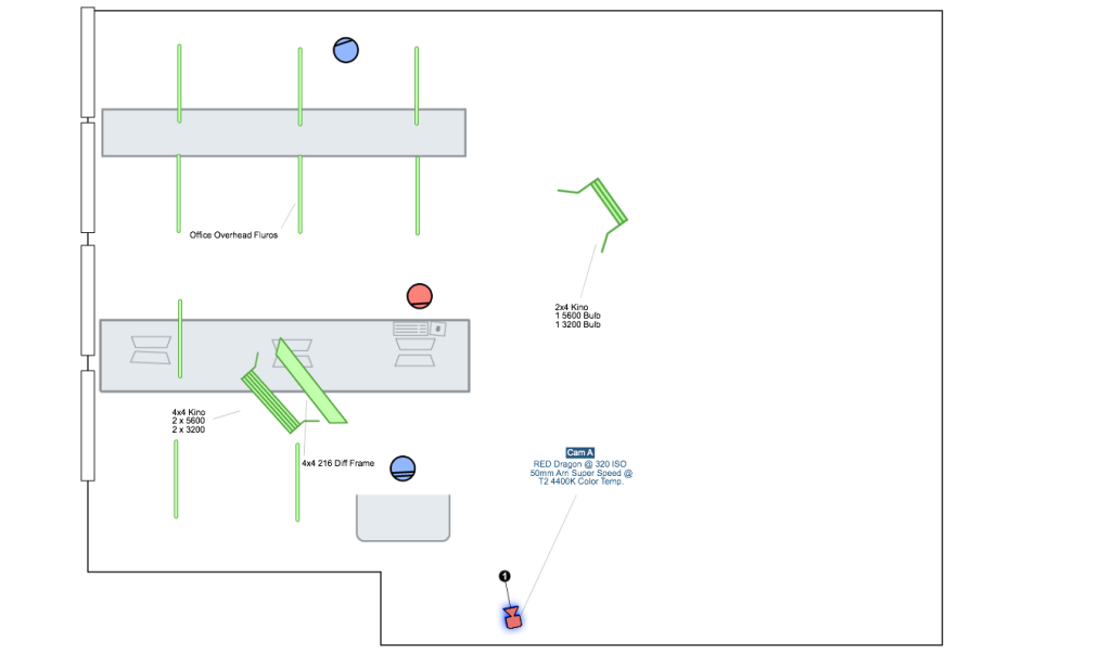 House Power Cinematography - Office Diagram
